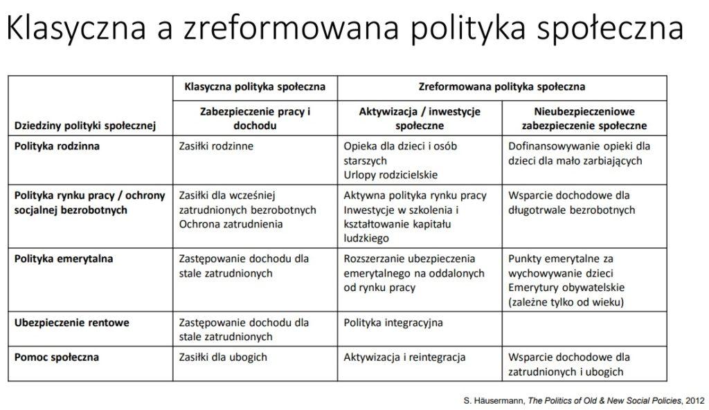 polityka socjalna Polska 2018